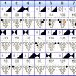 ボウリングのフリータイム(158)