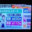 12/15 妊婦税 日本の人口の減っているときに