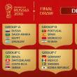 日本はポーランド、セネガル、コロンビアと同組!!ロシアW杯の組み合わせが決定