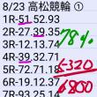 🚴 8/24 高松競輪 ②