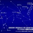 彗星を見よう