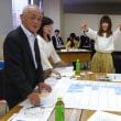 ☆新総合計画・区別計画の検討が始まる(相模大野)
