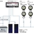 車庫屋根ソーラー発電システム 2