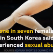 1 in 7 athletes in S.Korea said they experienced sexual abuse