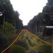 富士山すそ野一周ウォーキング(全17回);7回目(2);ゴルフ場のレストランで昼食