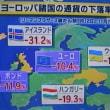 アイスランド国の破産 と 日本国の破産予定??