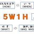 3.異常の発見と措置-(2)・(3)について