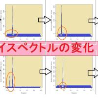 超音波の統計処理(基礎解析データ) Ultrasonic analysis