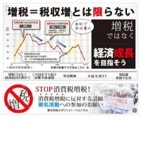 断乎 増税反対~~!!   増税しても税収は増えない !!