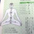 Gifu / Yoga Classroom ( ヨーガ教室)
