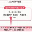 最後発の鎌倉仏教・日蓮宗(2)