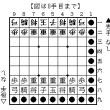 マケドニア将棋 (ボードゲーム)
