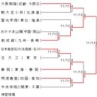 2017各地区秋季高校野球大会案内板(11/14終)