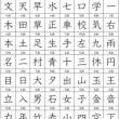 9/21 1年生が漢字の勉強を始めています。