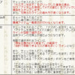 FLOWER KNIGHT GIRL 限定イベント「お花見、様子見、一休み!」4/2-4/16