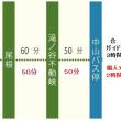 藤枝ハイキングコース案内 NO6
