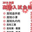 ☆今年度 合格実績☆