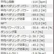 11/25 朝ラン