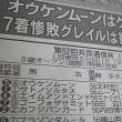 続・共同通信杯、今週も武さんだねぇ(^-^)