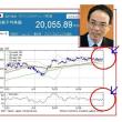 金融庁長官、地銀に経営変革を求める!?