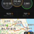 2018年 自転車始動 -東国三社参り- 210km(その3)