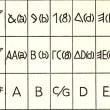 13 文字の発生と古代文字の解読