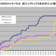 0909 爆裂・激烈!メッキバトル(vol.4)