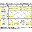 7月の横須賀スタジオの予定です。