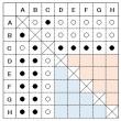 日本数学オリンピックの簡単な問題(147)