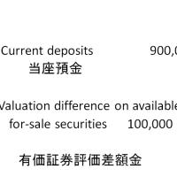 「金融資産の分類(2)について」