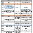 2018お節~仕込み状況12-12