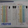 今日のゴルフ挑戦記(142)/東名厚木CC イン(B)→ウエスト