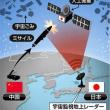 【北ミサイル】空自に宇宙監視レーダー 衛星破壊兵器など対策 専門部隊新設へ準備要員配置も