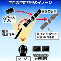 防衛省が「宇宙部隊」新設へ 宇宙ゴミや不審衛星を監視