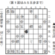 C級2組順位戦神谷-増田戦 今年度のひげめがね名局賞第2位