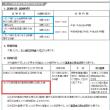 労働安全衛生法免許シリーズ(終盤)