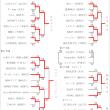 [大会結果]第52回山口県協会会長杯