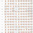 猛暑日=気温の基準と用語