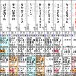 【クレッシェンドラヴ】3/3中山9R 潮来特別・特別登録