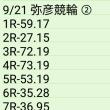 🚴 9/21 弥彦競輪②