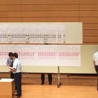 全日本選手権抽選会