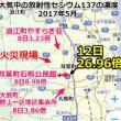 浪江町の山林火災後の放射線量がひどい