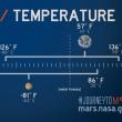 火星の情報
