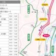 明日は #東京マラソン 2018、芝・三田では交通規制