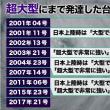 台風21号の進路に注意!