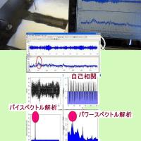 超音波の評価技術