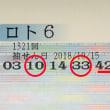 ロト6第1321回の予測と抽選結果