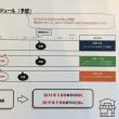 リフォーム 福井 消費税8%の購入期限!!
