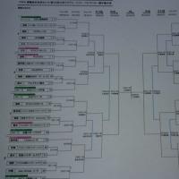 九州クラブユース(U-15)サッカー選手権大会