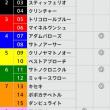 10/22【菊花賞[GⅠ]】[枠連]的中!予感